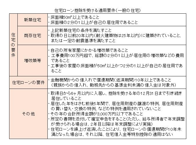 image.space.rakuten.co.jp/d/strg/ctrl/14/2ca3fff01df9a663ee9fdaacca6463220ec9ec91.30.2.14.2.png