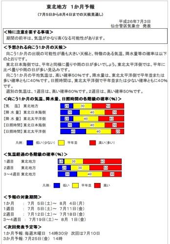 0708_1ヶ月予報.jpg