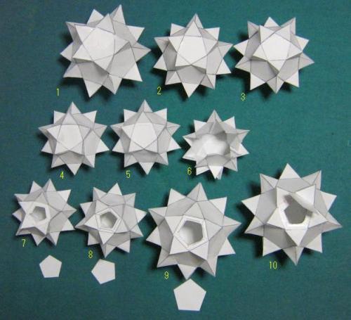 すべての講義 3つの数の計算 : 数学]の記事一覧   多面体紙工 ...