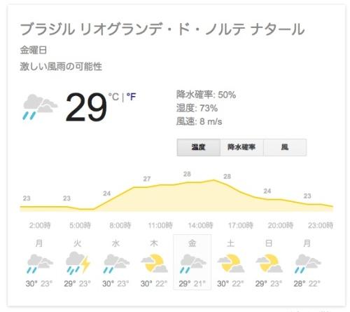 0617ナタール気温.jpg