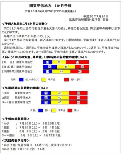 0727関東1ヶ月.jpg