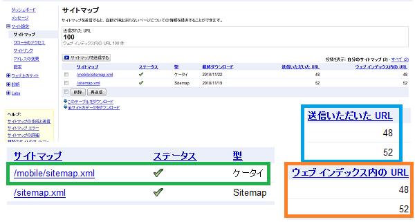 webmaster-tool-sitemap.png