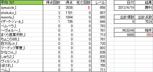 0419_ラウンドナイツ_H6.png