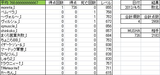 0405_B作_D6.png