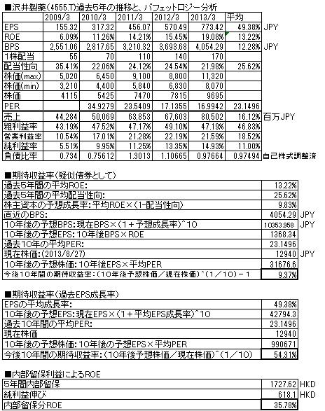沢井製薬201303.png