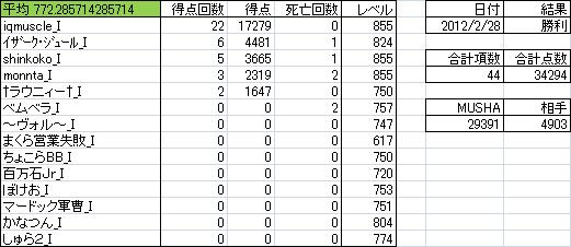 0228_気楽堂_E6.png