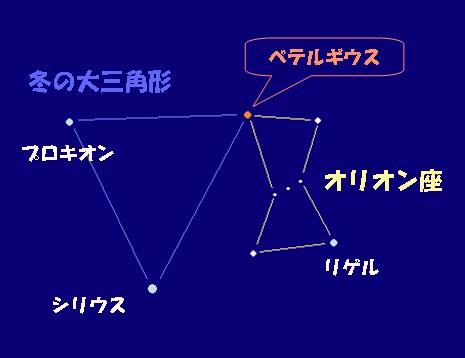 オリオン 座 一等星