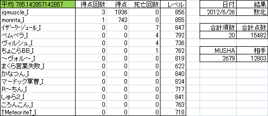 0626_鬼組_D6.png