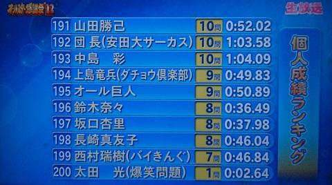 20121105用太田光ダントツ最下位.JPG