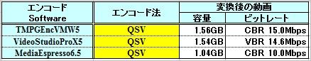 qsv33