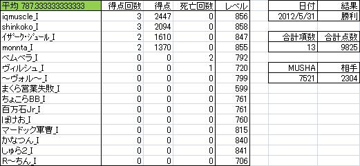0531_国際救助隊_K6.png