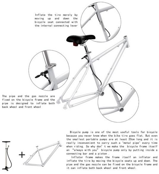 ... 自転車業界に革命を起こす
