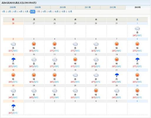 6月の天気.jpg
