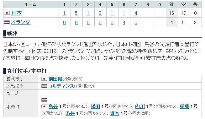 WBC2013年日本対オランダ結果一覧.png