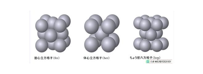 結晶構造.png
