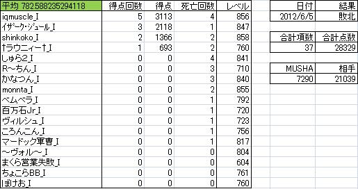 0605_ちびっこギャング_H6.png