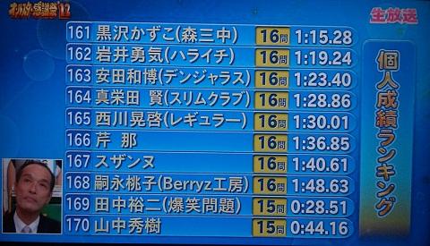 20121105用田中裕二169位.JPG