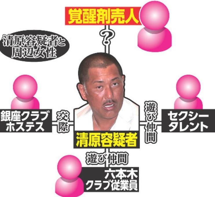 清原容疑者も稲川会系暴力団から...
