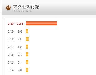 ブログアクセス.jpg