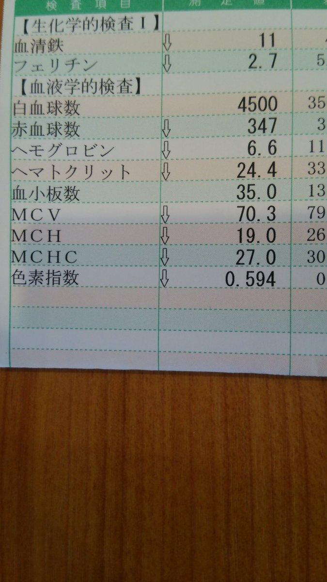 低い mchc 血液 検査