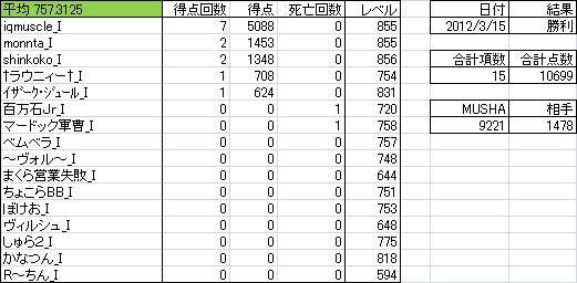 0315_天衣無縫_D6.png