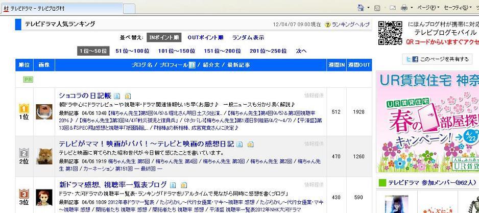 ブログ村テレビドラマ部門1位記念