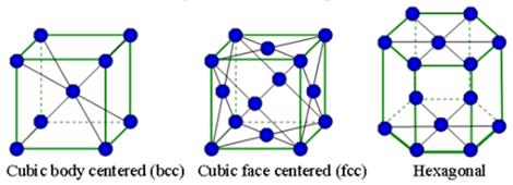 結晶構造(英語).png