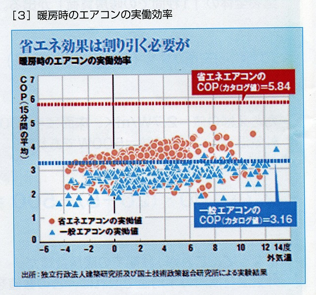 エネルギーを「お金」で比較 ... : 割り算 簡単 : すべての講義