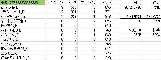 0828_くるくるPaaah_J6.png