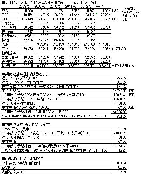BHP201206.PNG