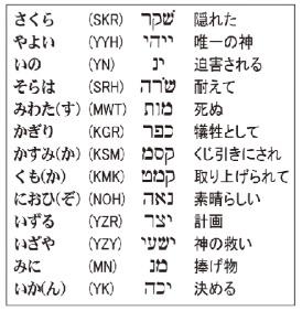 ヘブライ 語 かごめかごめ
