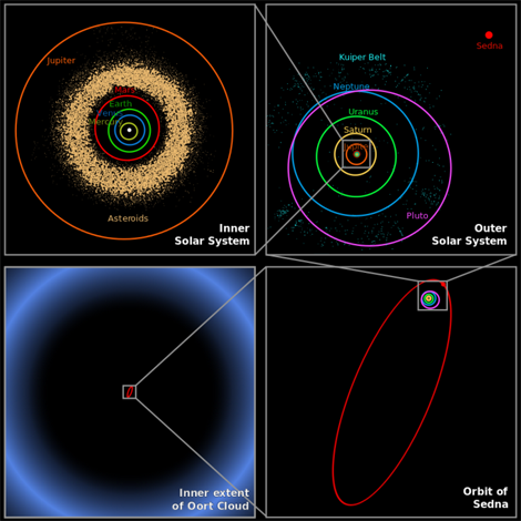 Solar-System.png