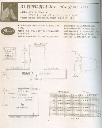 若いおばあちゃんのニット・鎌倉書房刊・1985年3.jpg
