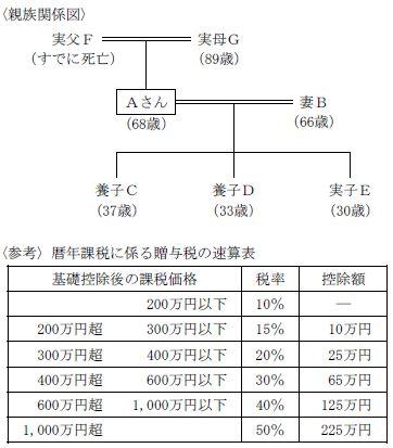 200809_相続説.JPG