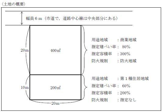 200809_不動産説.JPG