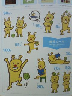 小学生100冊読書日記