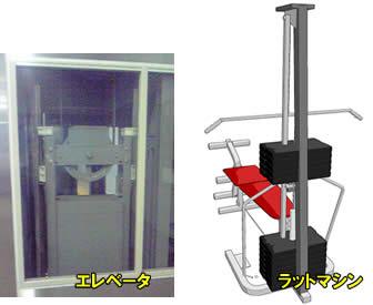 エレベーターとラットマシン