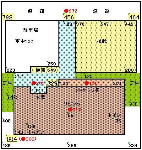 自宅放射線量
