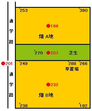 AB地放射線量