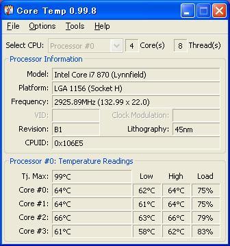 core i7-870 8T