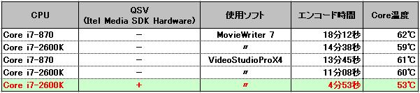QSV videostudio