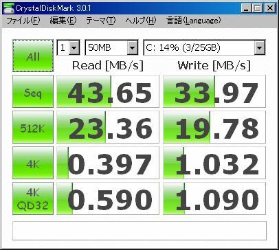 CF-T2 HDD