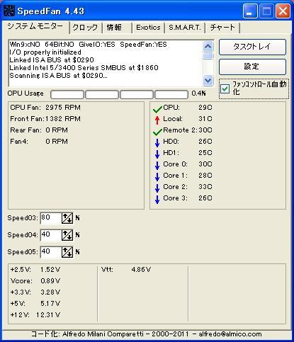 SpeedFan画面