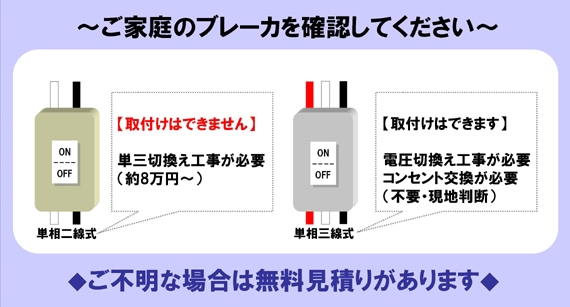 エアコン工事・アンテナ工事・地デジ対策・電球交換500円でお馴染みの家電工事のサンワードテクニカルは施工実績NO1を目指します。
