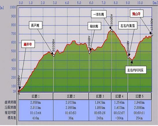 11-12番ルート断面図.jpg