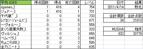 0414 天衣無縫_D5.png