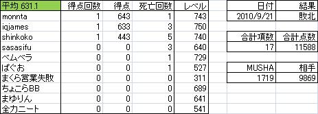 0921 ブッフ4.png