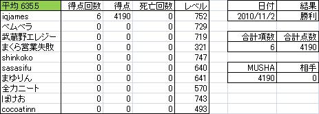 1102 夢列車4.png