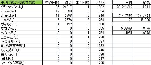 0112_くるくるPaaah_K6.png