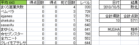 1005 ブッフ4.png